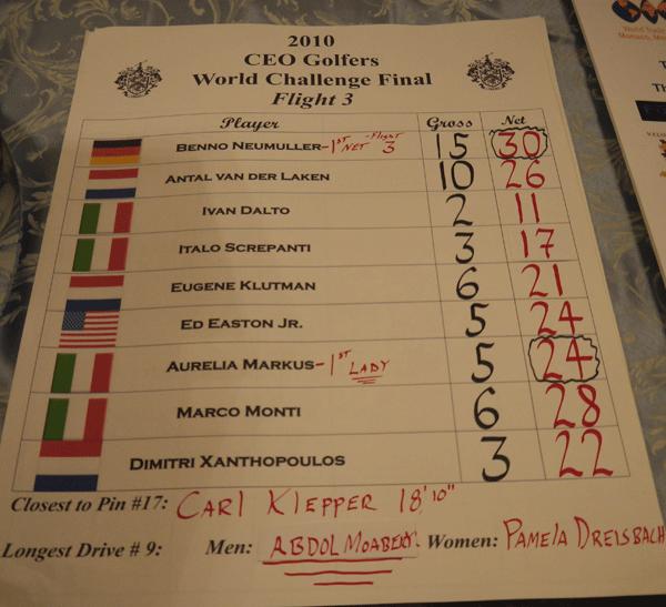 CEO Golfers World Challenge 2010 Finale in Palm Beach