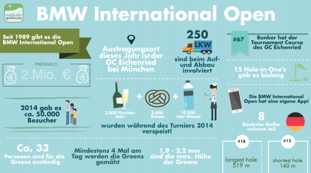 bmw-international-open-2015