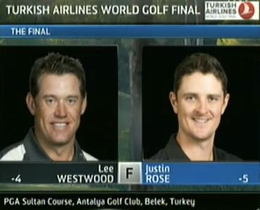 bogeyfreie Finalrunde von Westwood und Rose