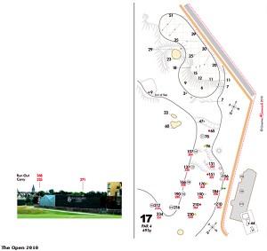 """Wer kennt es nicht: Das """"Road Hole"""" des Old Course in St. Andrews, hier für die Open 2010 vermessen"""