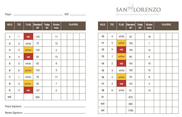 score-card-san-lorenzo-mountain-golf