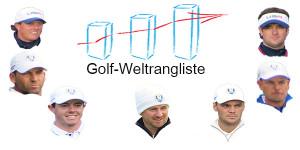Golf-Weltrang-liste