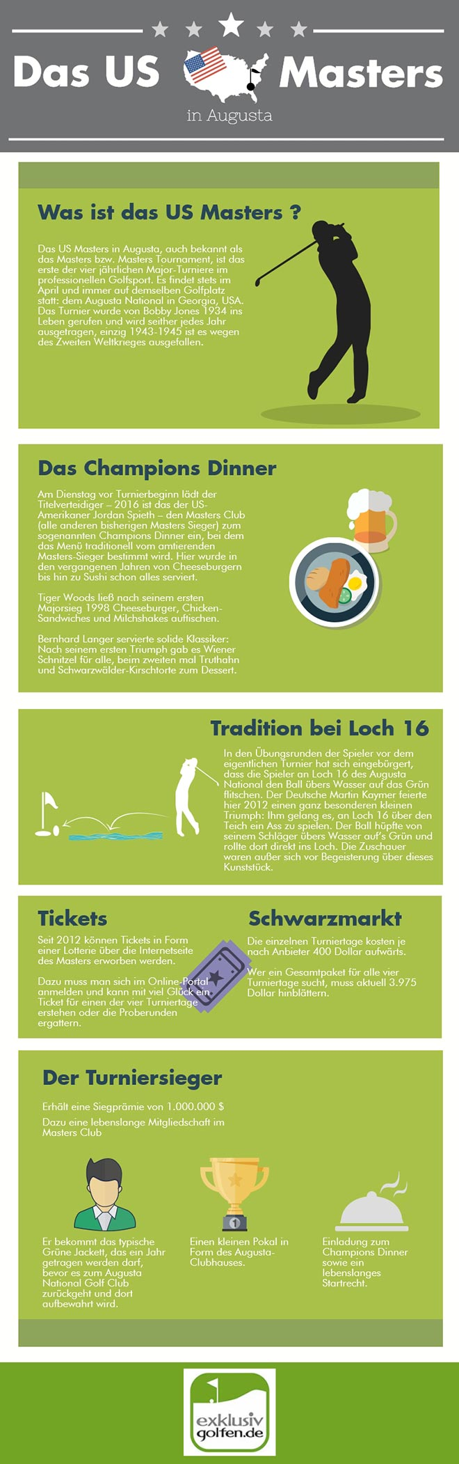Augusta-Golf-2016