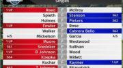 US Golfer gewinnen 41. Ryder Cup in Hazeltine
