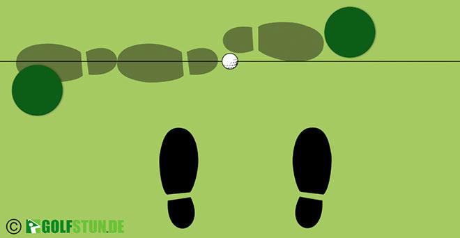 Golftraining gegen Slice
